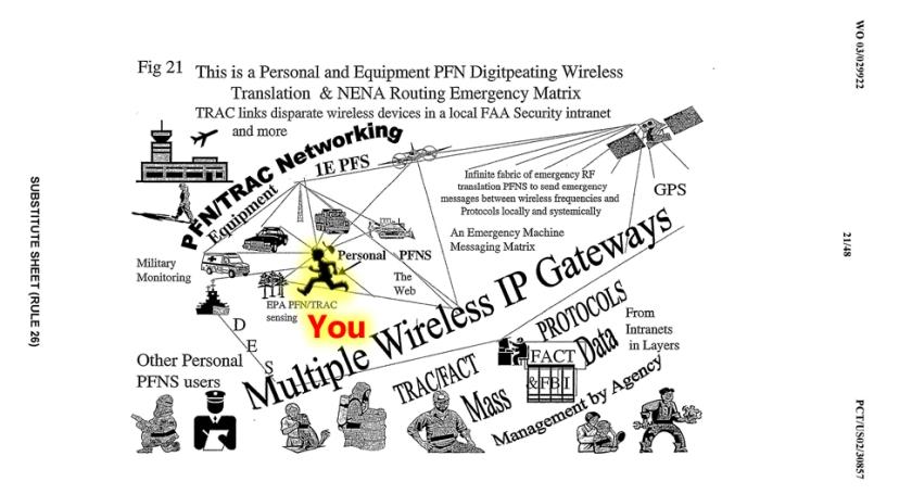 Bildergebnis für PFNTRAC (Point Focal Node Trusted Remote Access Control)