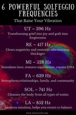 solfeggio-frequencies-soundhealing