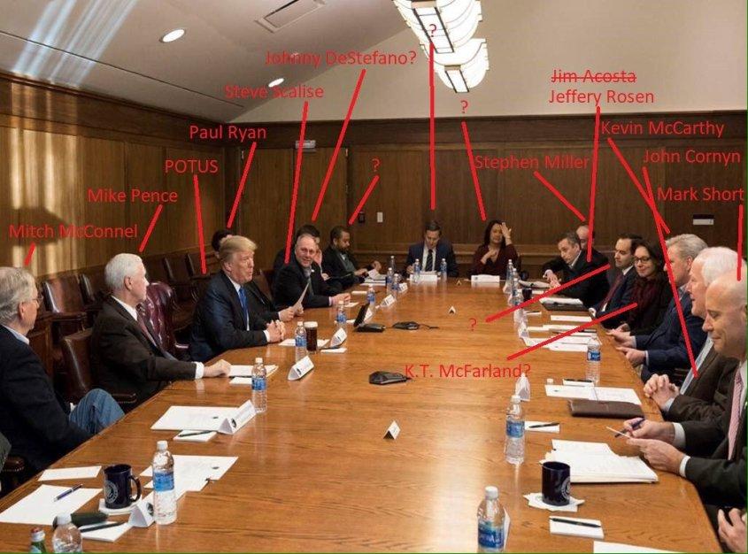 Camp David meeting