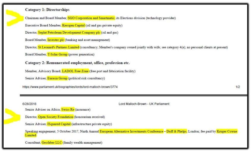 Directorships