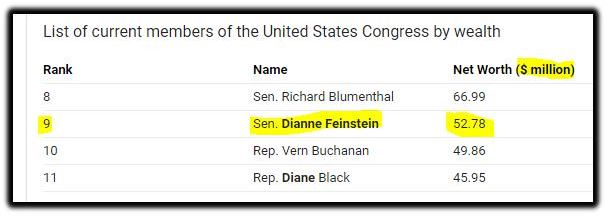 https://patriots4truth.files.wordpress.com/2018/08/dianne-feinstein-2.jpg?w=621&h=225