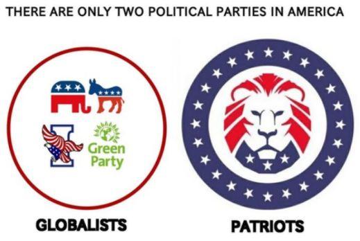 globalist patriot parties