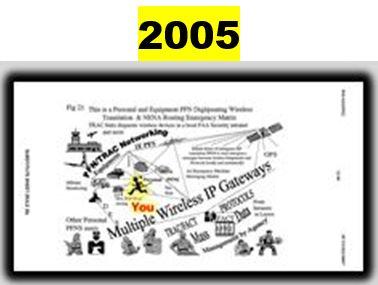 2005 IBM.JPG
