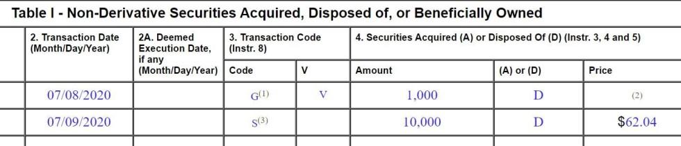 non derivative security 7