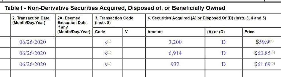 non derivatives securities 10